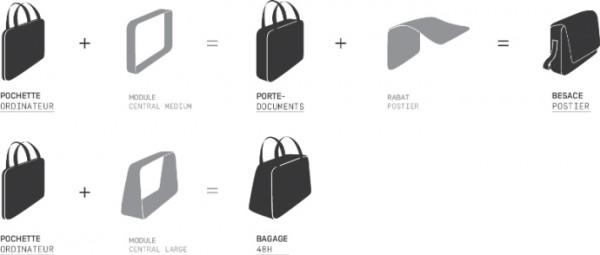 apto-concept-sacs-modulables